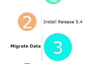Moving to Release 5.4 Data Migration